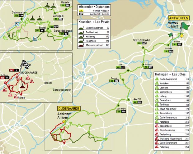 flandern-rundt-kart