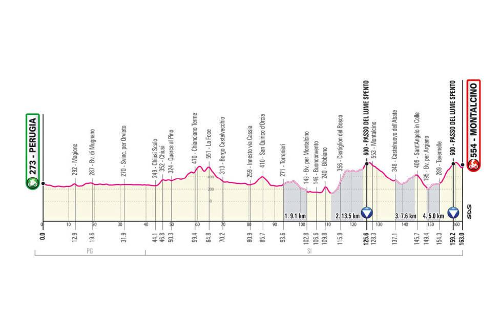 giro d'italia 2021 etappe 11