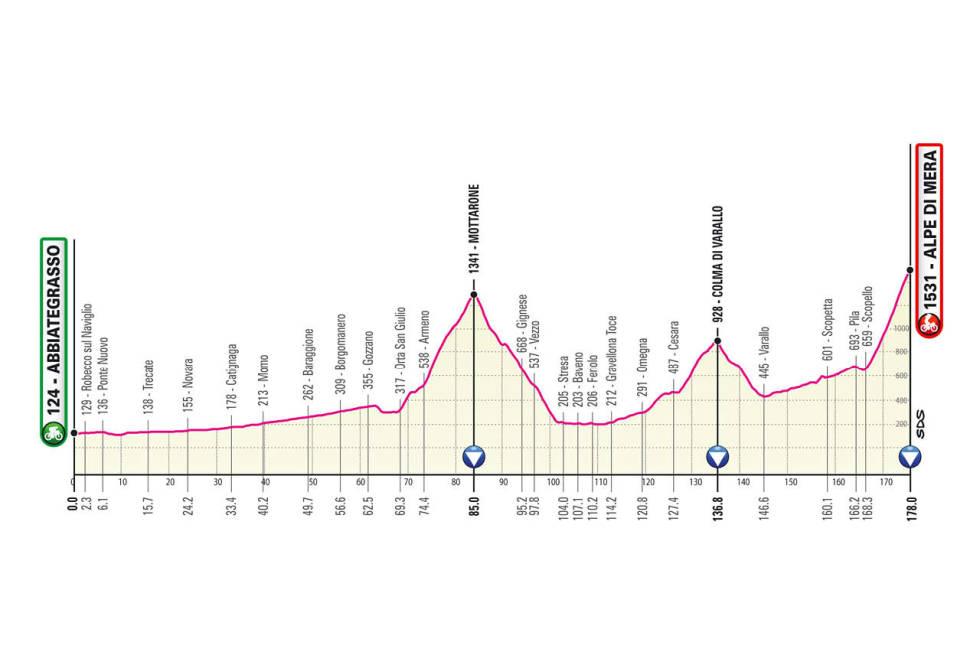 giro d'italia 2021 etappe 19