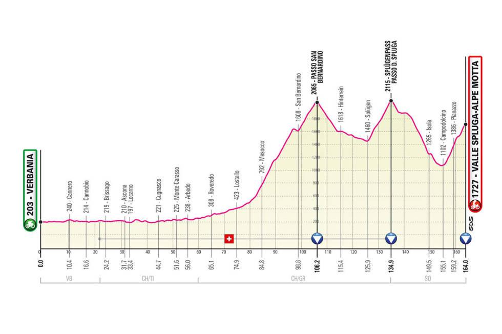 giro d'italia 2021 etappe 20