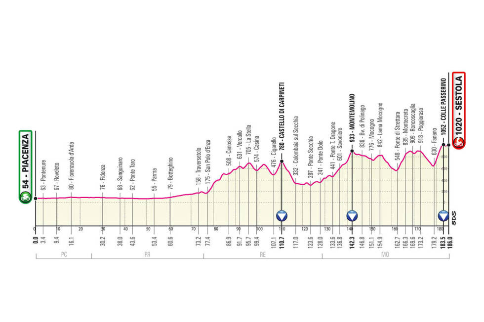 giro d'italia 2021 etappe 4