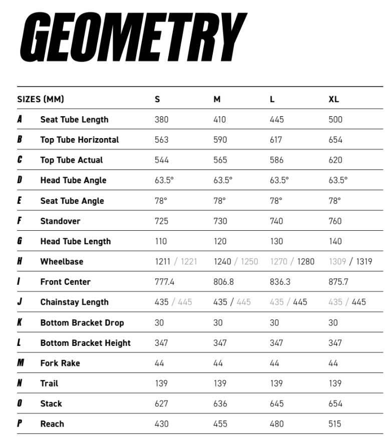 gt-force-carbon-geometri