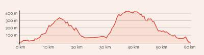Kleivstua-langtur-Landevei-rute