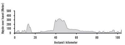 Lindesnesrunden-Norges-flotteste-Rute