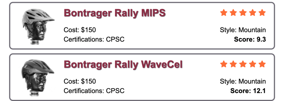 Rally MIPS og Rally Wavecel