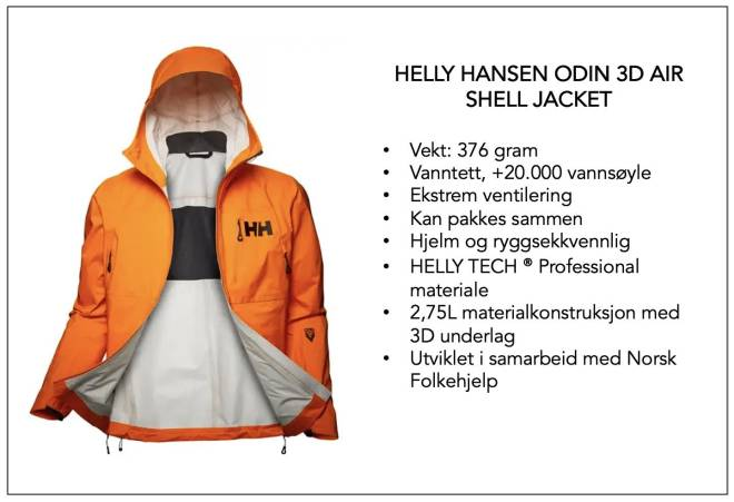 Fakta om Helly Hansen Odin
