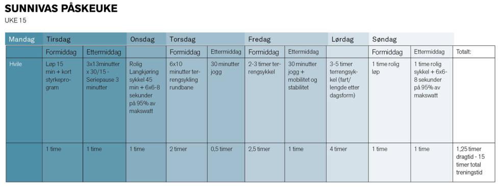 Sunniva-Dring-trening-4