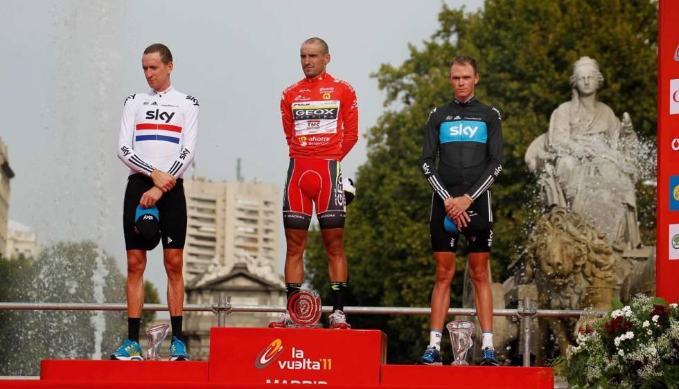 JUKSEMAKER PIPELORT: Jose Juan Cobo vant Vueltaen i 2011 på uærlig vis. Foto: Cor Vos.