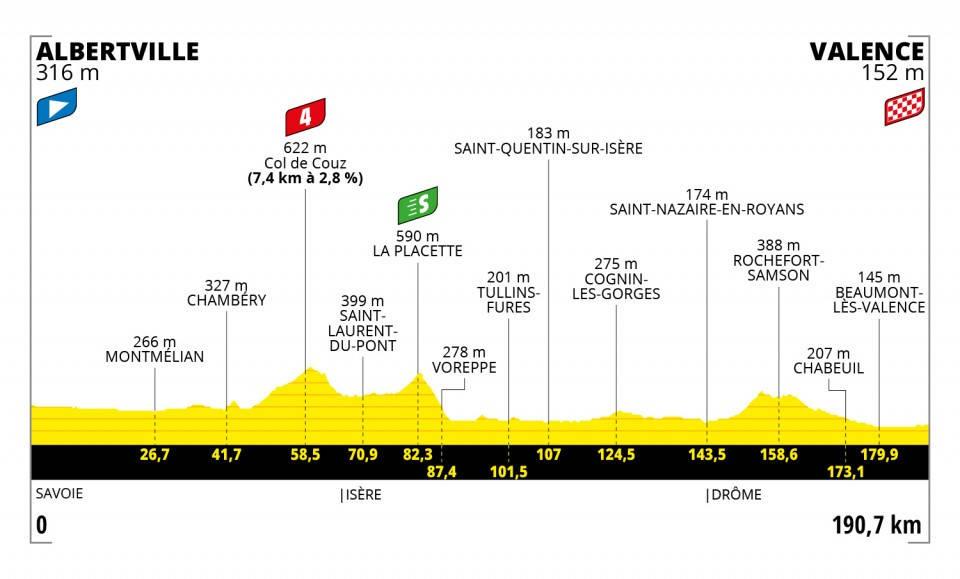tour-de-france-2021-etappe-10