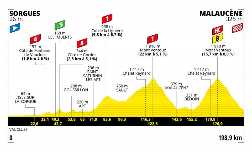 tour-de-france-2021-etappe-11