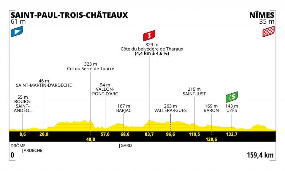 tour-de-france-2021-etappe-12
