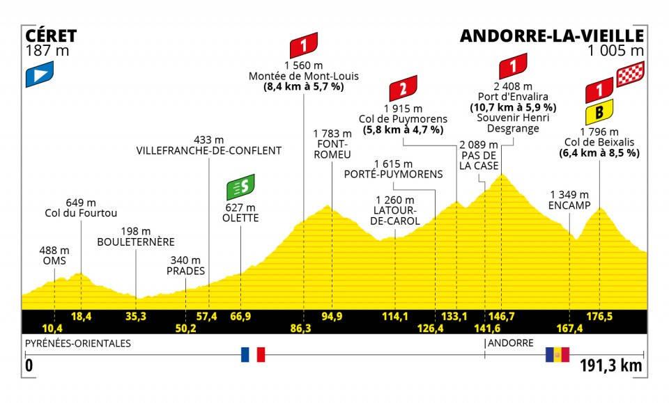 tour-de-france-2021-etappe-15