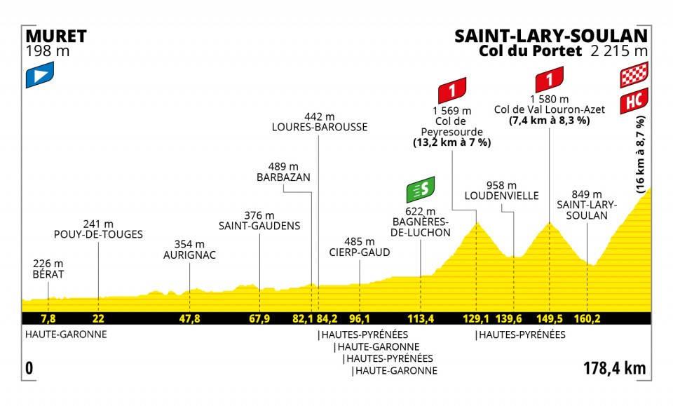 tour-de-france-2021-etappe-17
