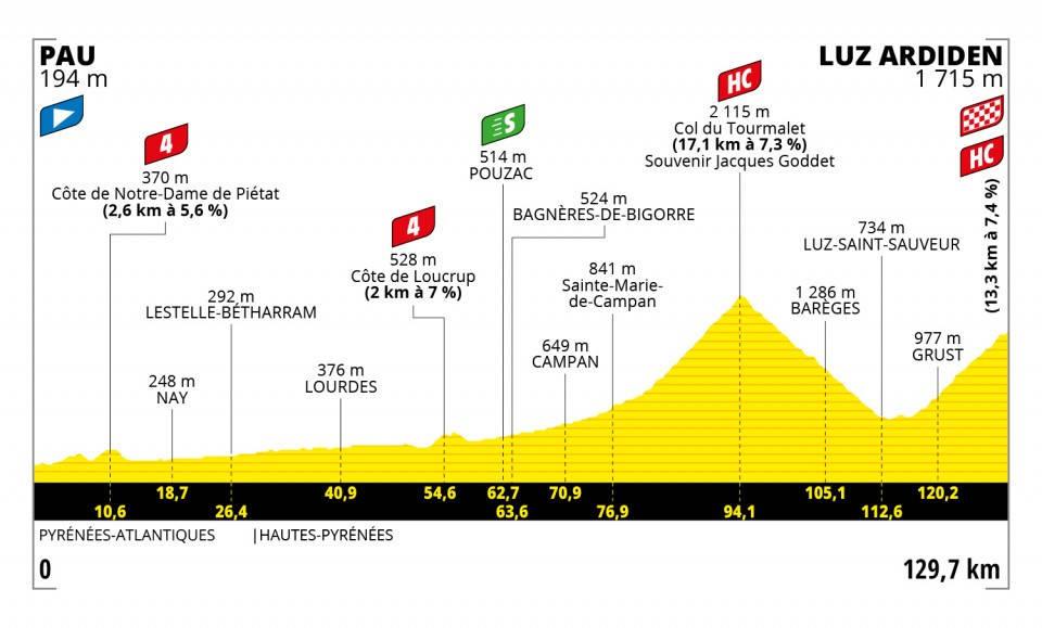 tour-de-france-2021-etappe-18