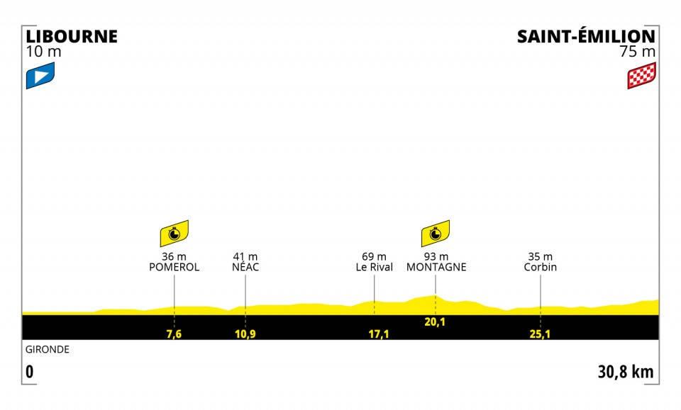 tour-de-france-2021-etappe-20