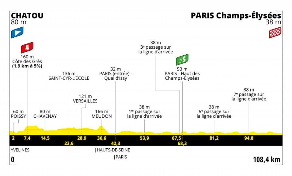 tour-de-france-2021-etappe-21