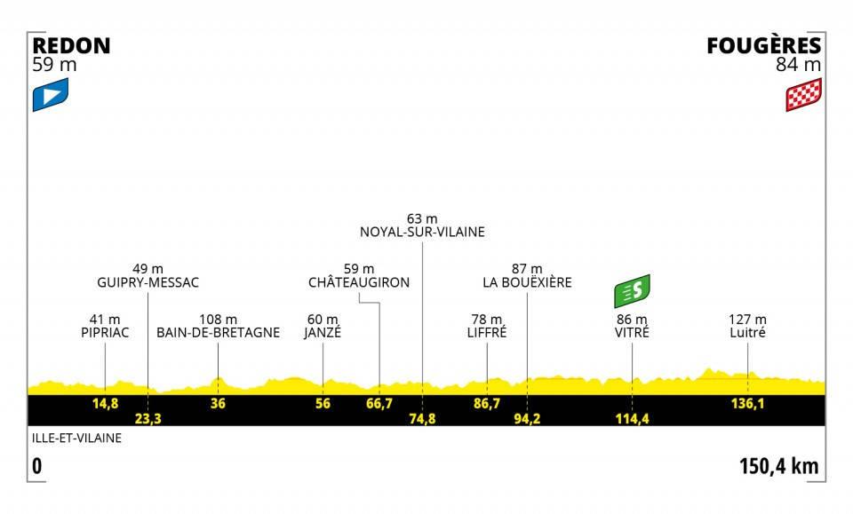 tour-de-france-2021-etappe-4