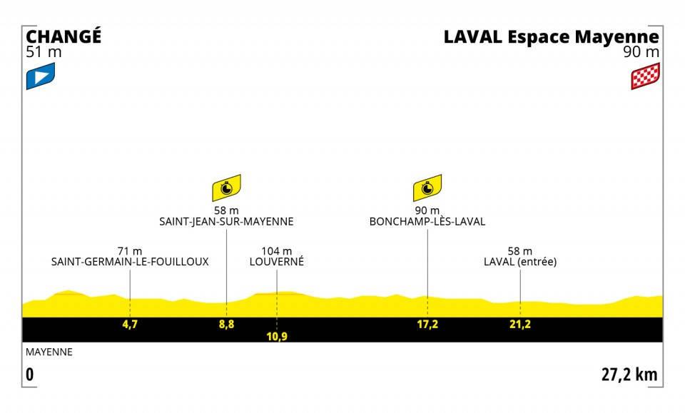 tour-de-france-2021-etappe-5