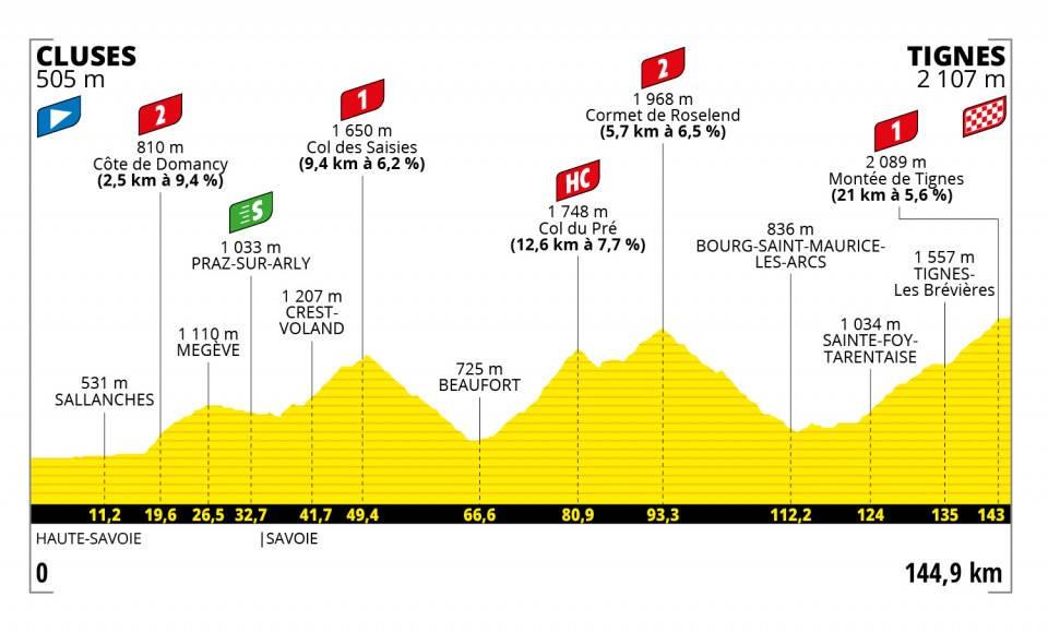 tour-de-france-2021-etappe-9