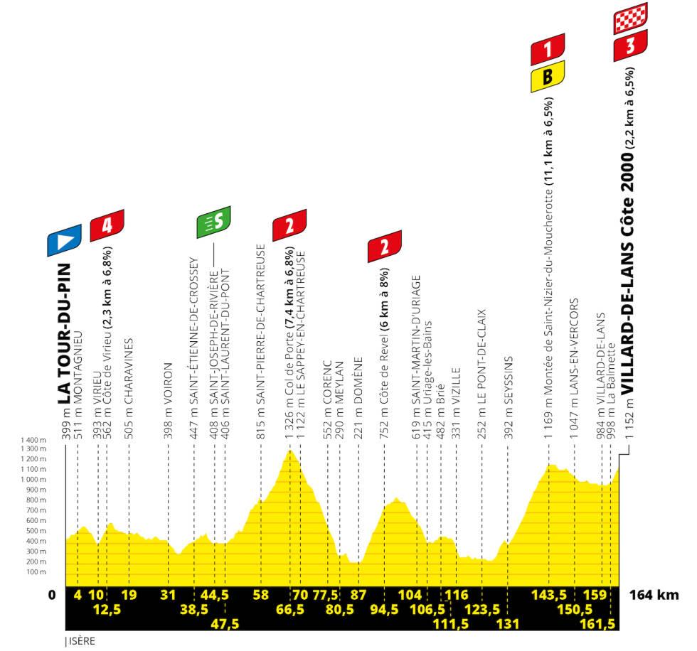 tour-de-france-etappe-16