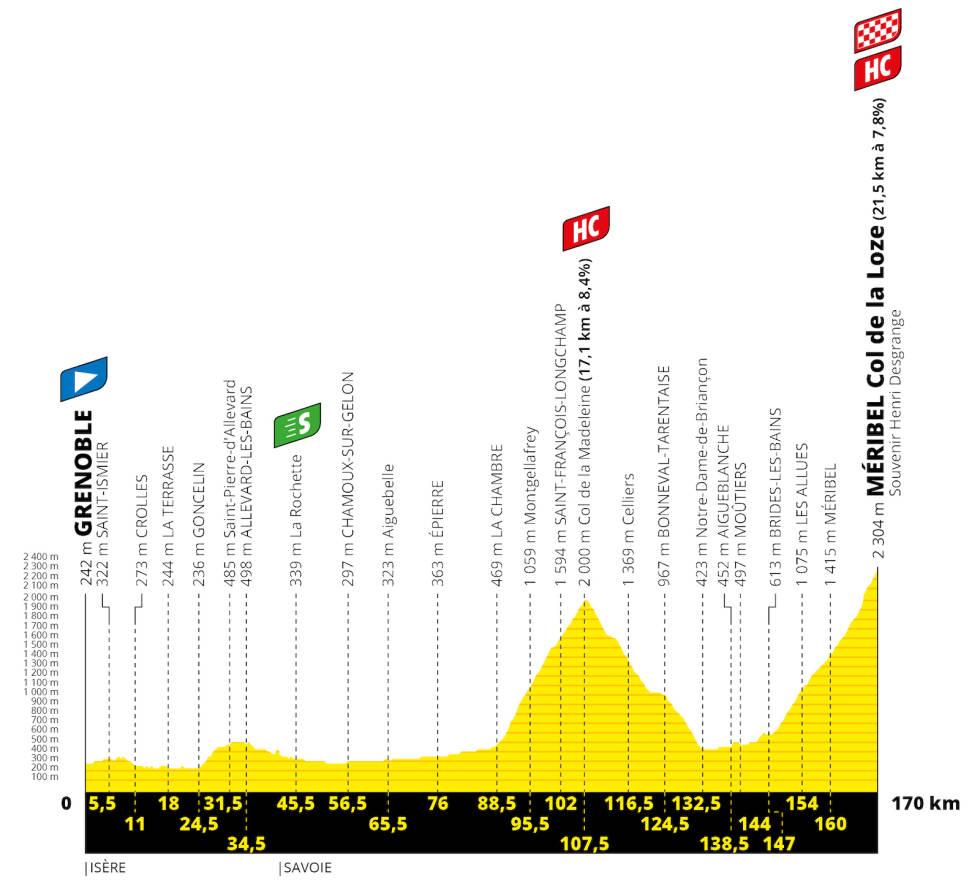 tour-de-france-etappe-17