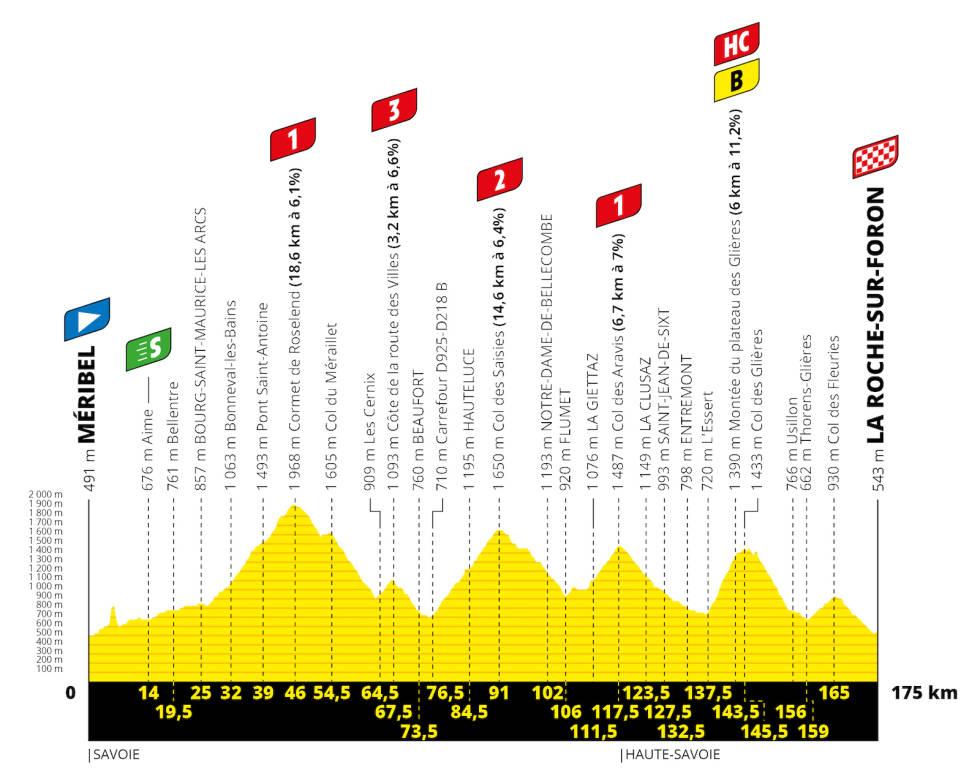 tour-de-france-etappe-18