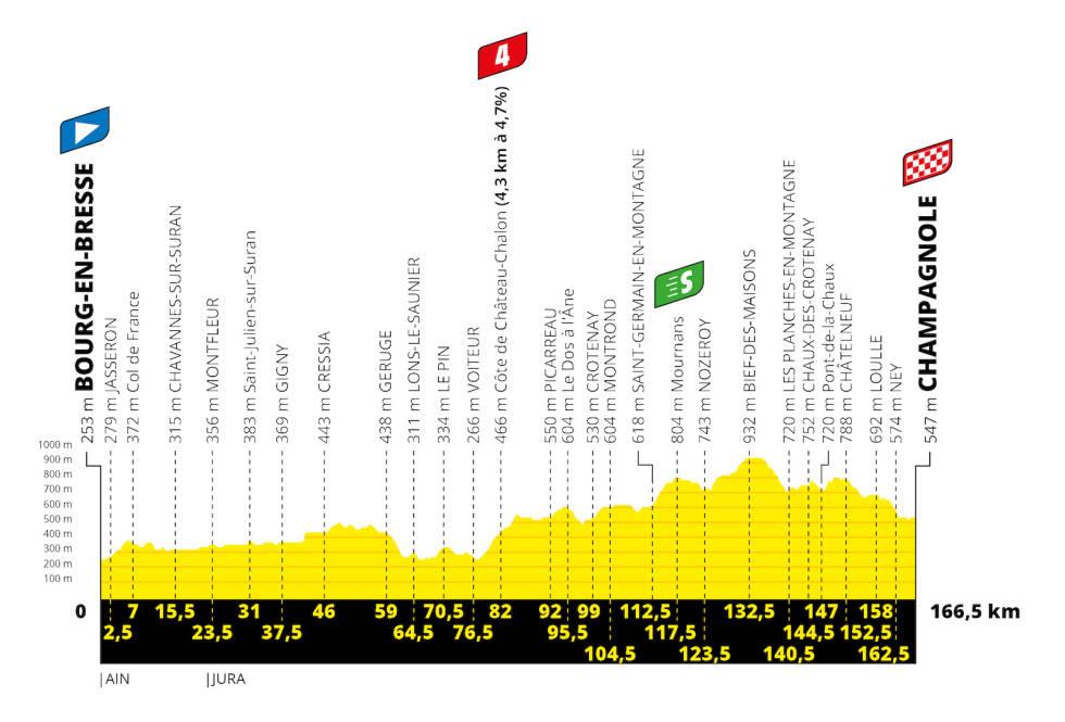 tour-de-france-etappe-19