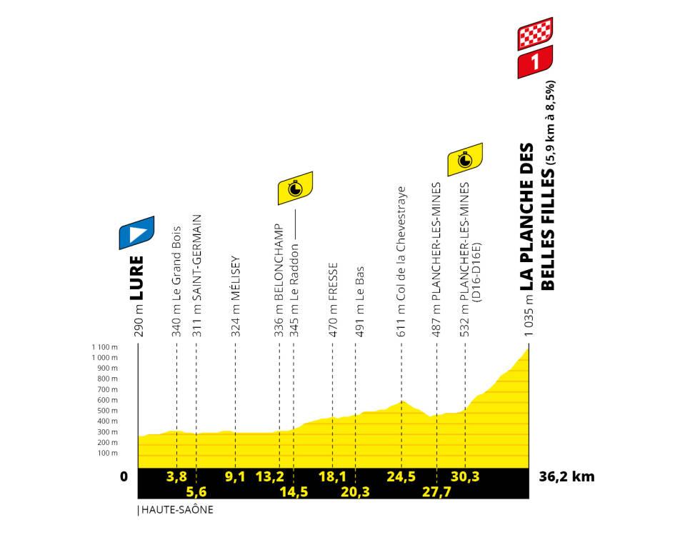 tour-de-france-etappe-20