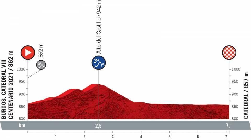 vuelta a espana 2021, etappe 1